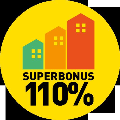 date superbonus